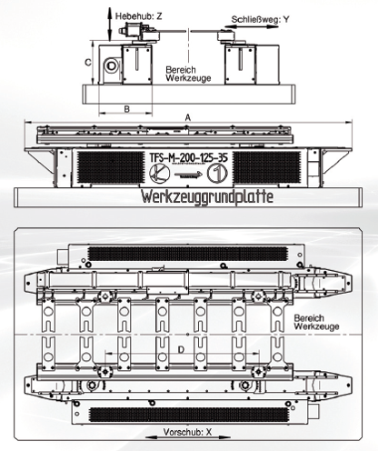 Transfersysteme, universelle Transfersysteme, Transfer, Stanz-Biege Transfer, Folgeverbundtransfer, 3D- Transfer